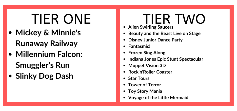 Disney World FastPass tiers
